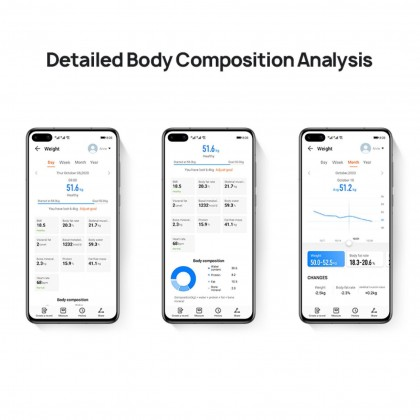 HUAWEI Scale 3 Smart Fat BMI Body Scale - Wi-Fi & Bluetooth Connection | 11 Body Indicators